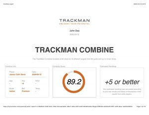 TrackMan Combine Test Report